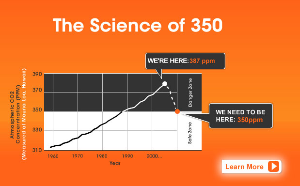 Science of 350