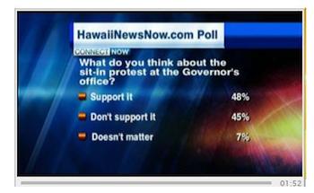 Hawai'i Poll