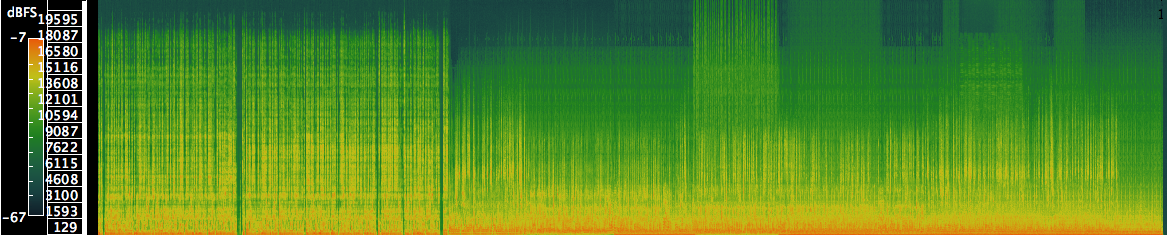 A Spectrogram of the Footnotes