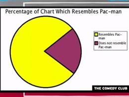 chart pi day