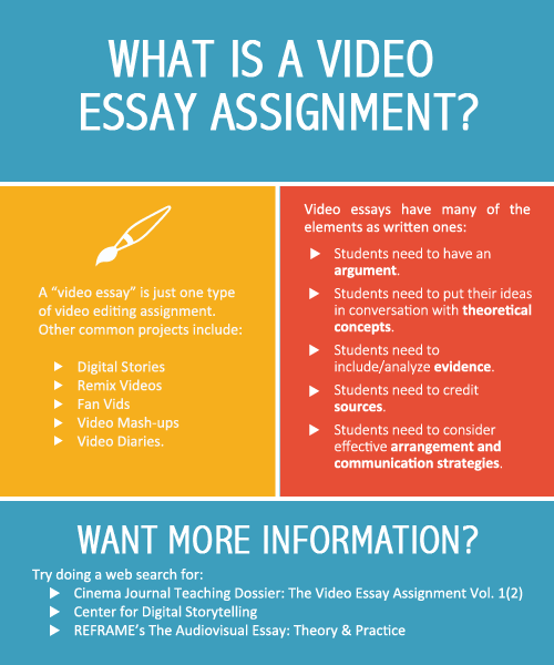 essay length limit breakdown